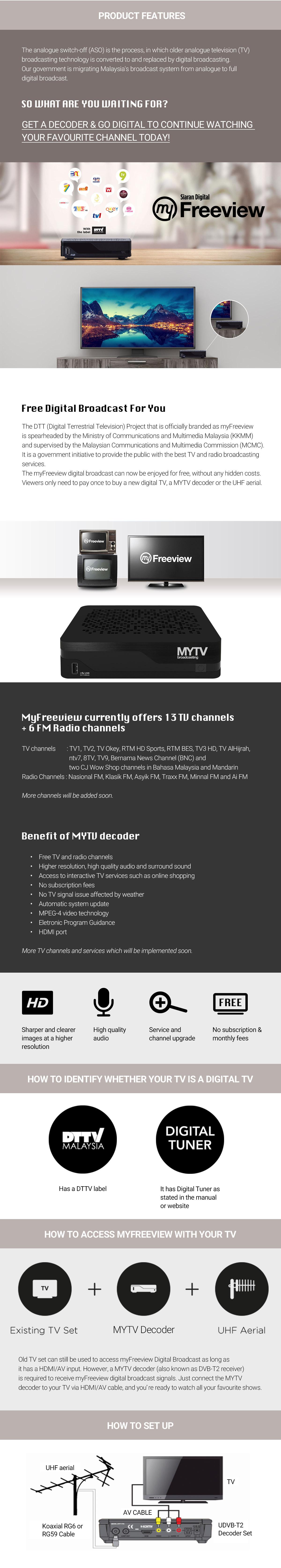 MyTV Decoder